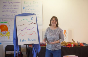 Gail and the first labor pattern chart with four distinct labor patterns