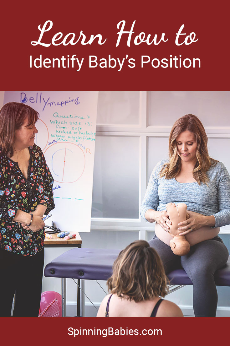 Belly Mapping - Learn how to identify your baby's position